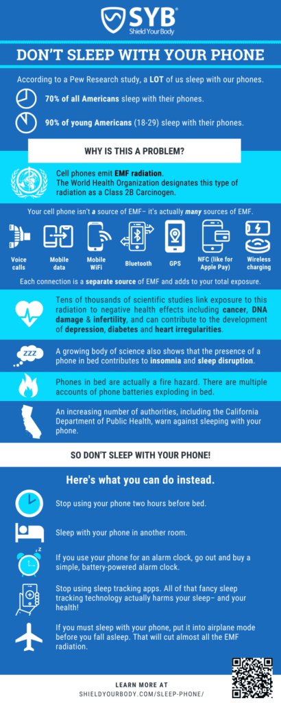 Featured Infographic: Don't Sleep With Your Phone