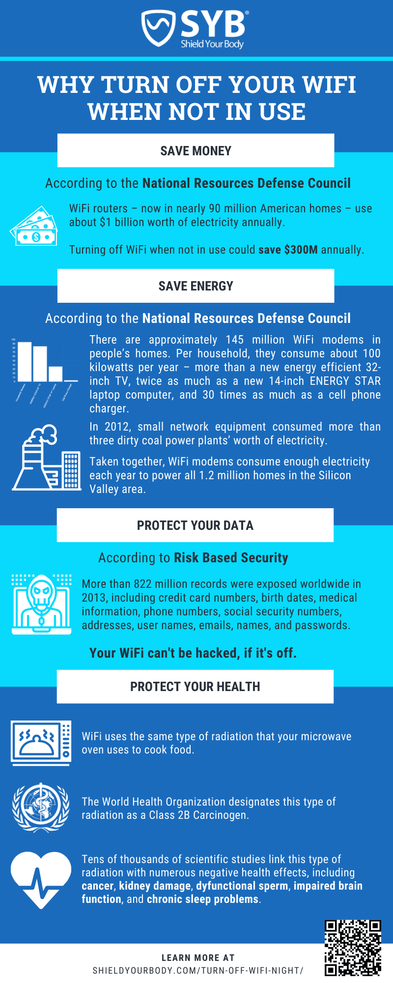 Featured Infographic: Why Turn Off Your WiFi At Night