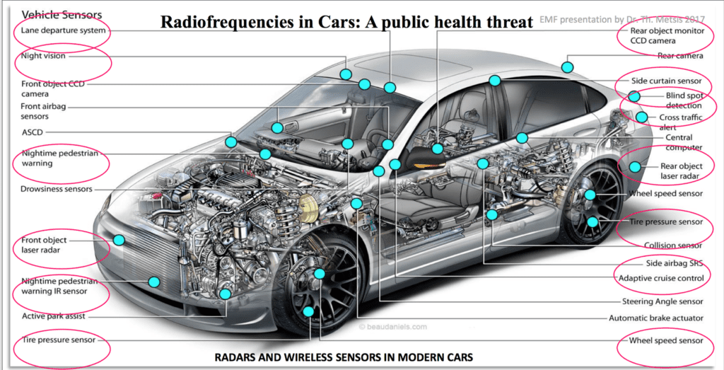 In cars, EMF radiation comes from a vast number of sources. Image by Dr. Theodore P. Metsis.