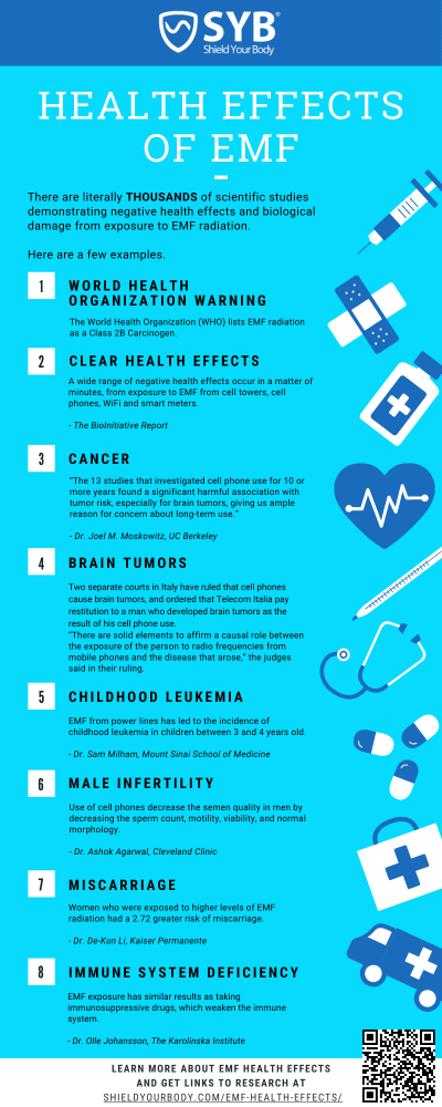 EMF-Health-Effects-Infographic