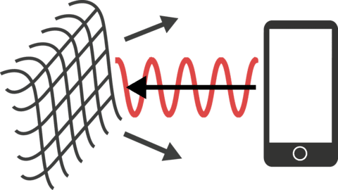 How EMF Shielding Works