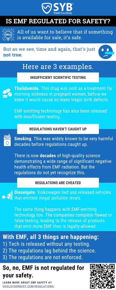 Regulations-Examples