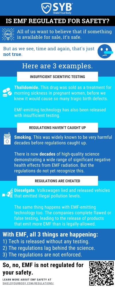 Regulations-Examples