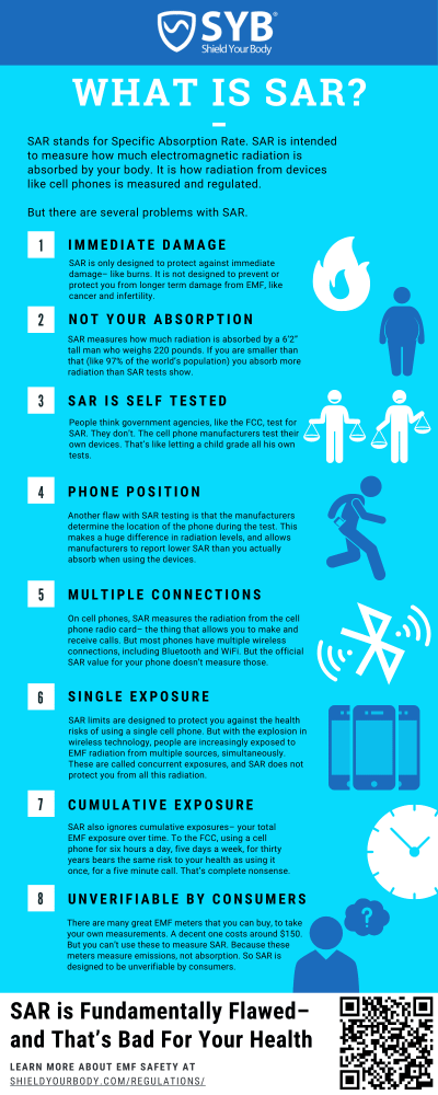 SAR-Infographic
